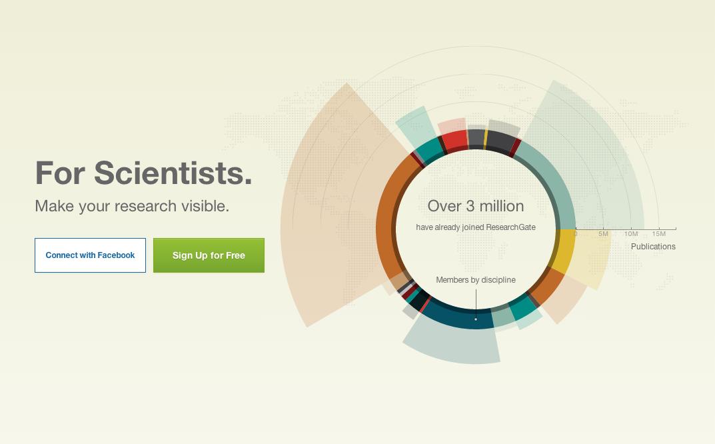 研究者のためのSNS 「Research Gate」の紹介と感想