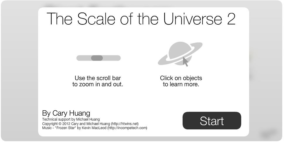 The Scale of Universe 2 / 世の中のスケール(大きさ)がわかるサイト