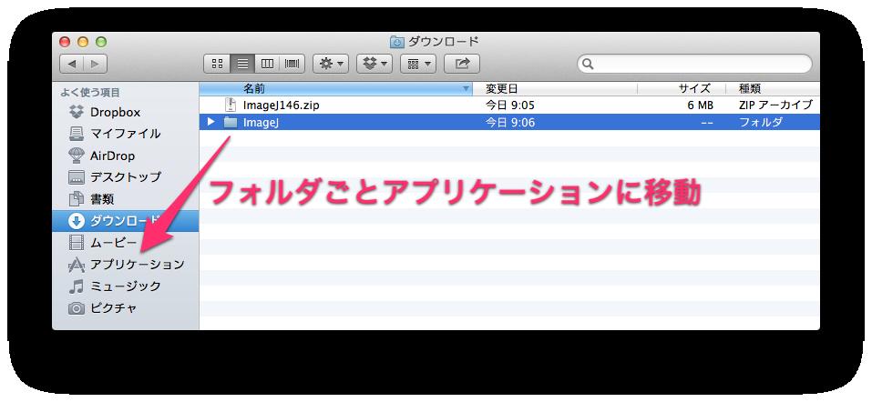 imageJをダウンロードする( Mac OS X  )